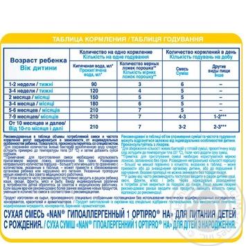 Смесь молочная Нестле Нан 1 Гипоаллергенный сухая для детей с рождения 400г - купить, цены на Фуршет - фото 4
