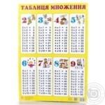Плакат Таблиця множення