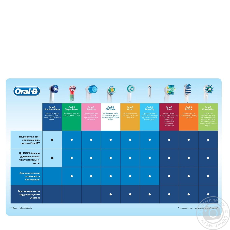 Електрична зубна щітка Oral-B TriZone 3000 → Гігієна → Особиста ... 1e133958cb070