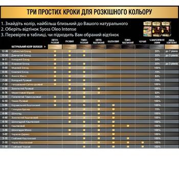 SYOSS Oleo Intense 2-10 Black Brown - buy, prices for Novus - photo 7