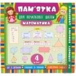 Памятка для начальной школы Математика