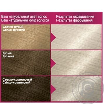 Color Sens tone 910 Hair dye - buy, prices for Novus - image 2