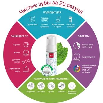 Очищающая пенка SPLAT Oral Care Foam для зубов и десен 2 в 1 Мята 50 мл - купить, цены на Ашан - фото 3