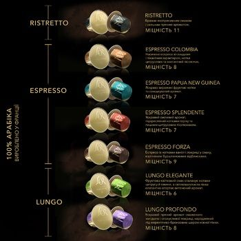 L`OR Lungo Profondo Ground Coffee in Capsules 10pcs 52г - buy, prices for CityMarket - photo 7