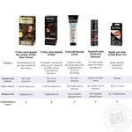 Осветлитель для волос SYOSS с технологией Salonplex 10-55 Ультраплатиновый блонд - купить, цены на Ашан - фото 2