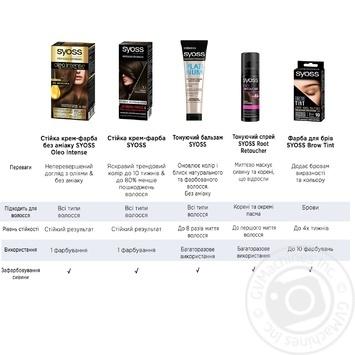 Осветлитель для волос SYOSS с технологией Salonplex 10-55 Ультраплатиновый блонд - купить, цены на Varus - фото 2