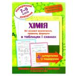 Torsinh Book Chemistry Best Guide In Tables And Diagrams 7-9 Classes